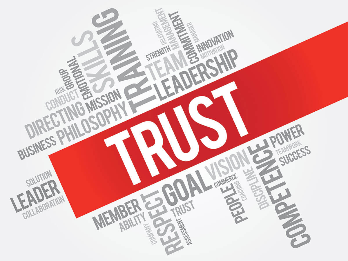 Trusted resources