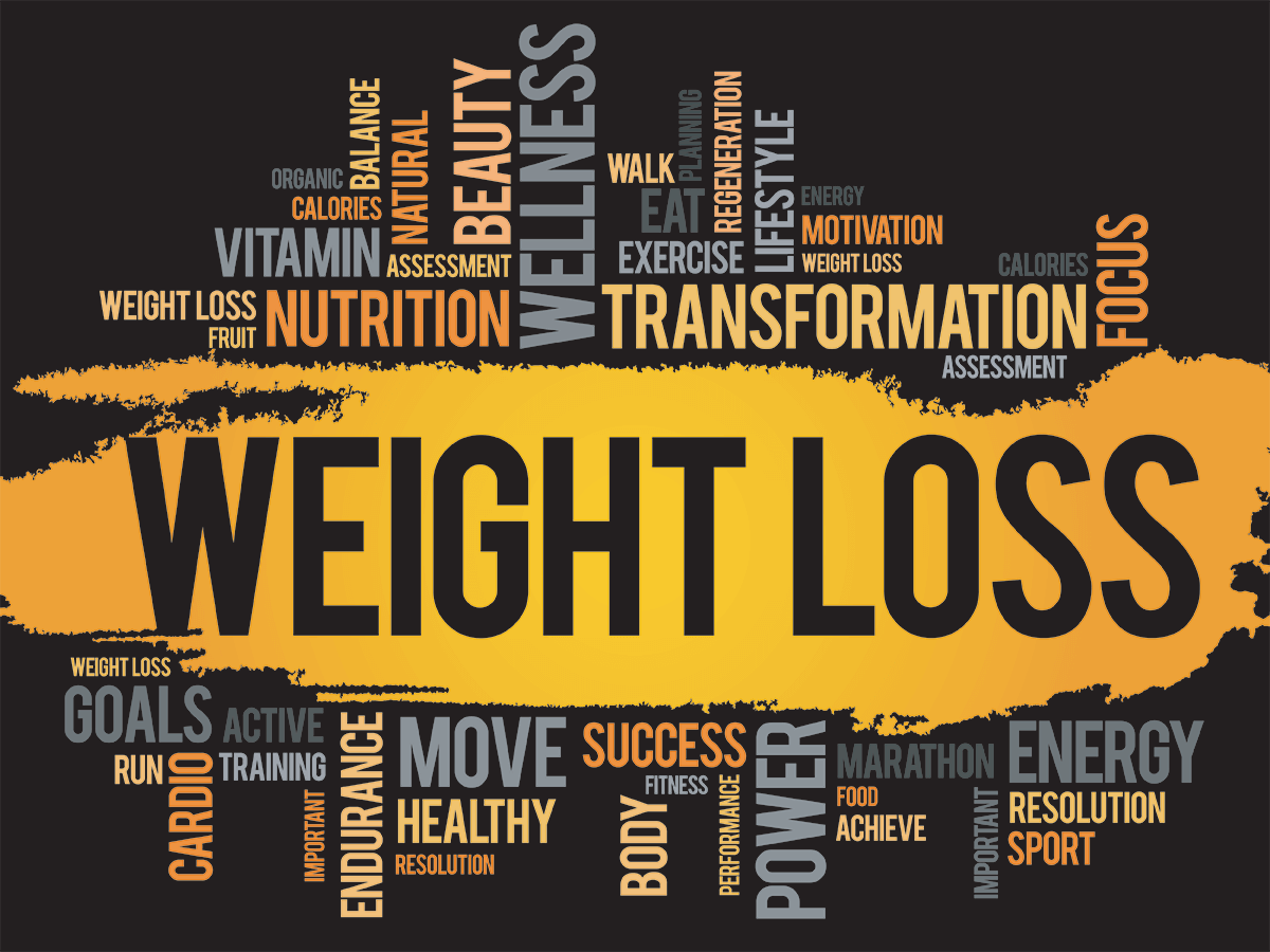 Always On Nutrition Daily Caloric Intake Calculator